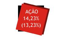 Ação 14,23% (13,23)